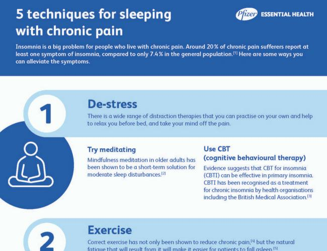 Digital Download: 5 Techniques for sleeping with Chronic pain