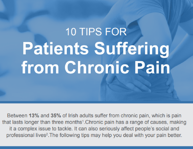 Digital Download 10 tips for Patients Suffering from Chronic Pain.