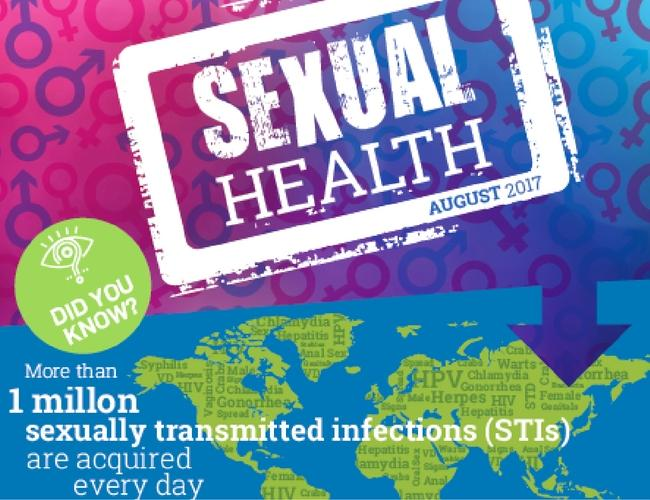 sexual health digital download