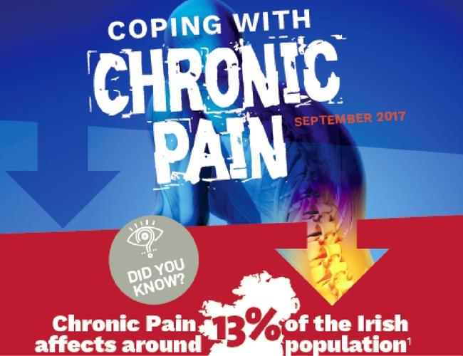 Chronic Pain Digital Download