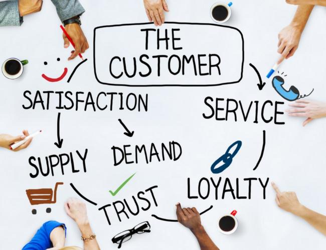 Customer Loyalty: What is it? And How to Retain It