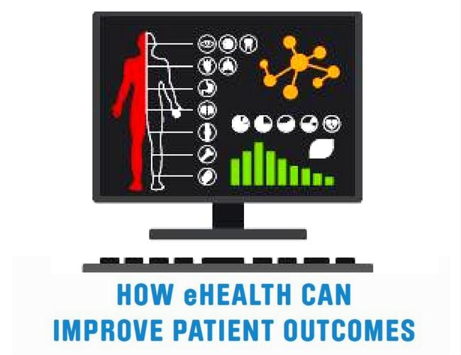 Ehealth Benefits for Patient Outcomes