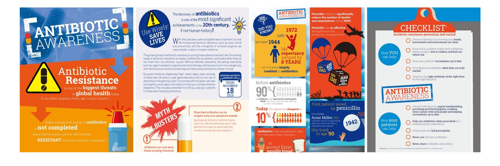 Antibiotic Awareness Digital Download